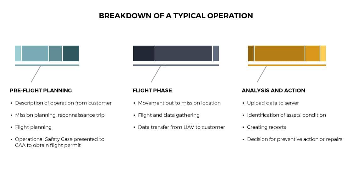 application-diagram2